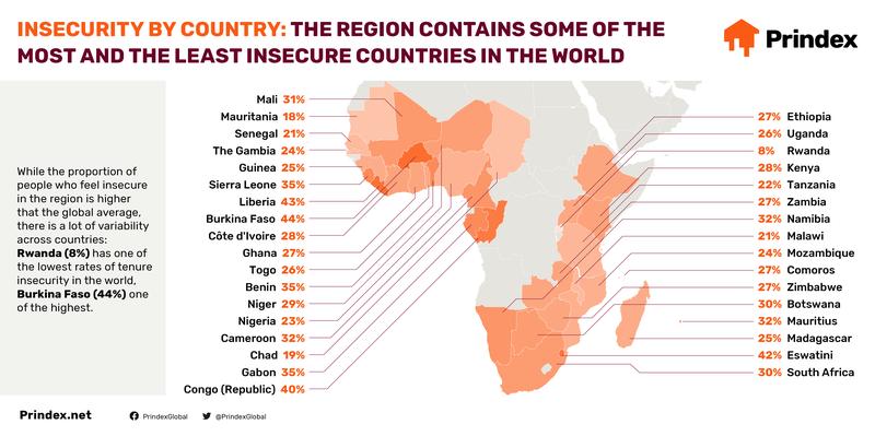 Prindex_Africa_2020-Infographics-Social3.png