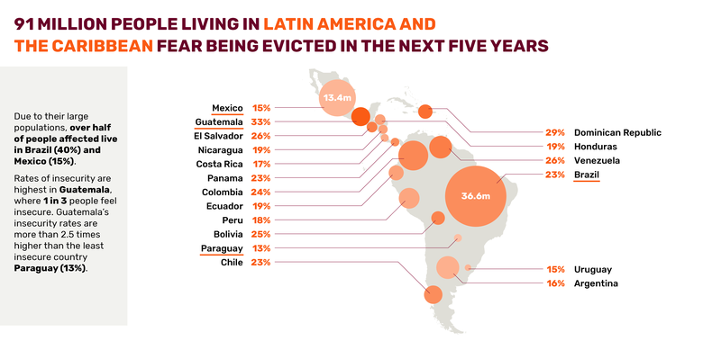 Prindex_LAC_Infographics_2020-Book2.png