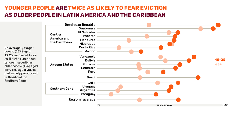 Prindex_LAC_Infographics_2020-Book4.png