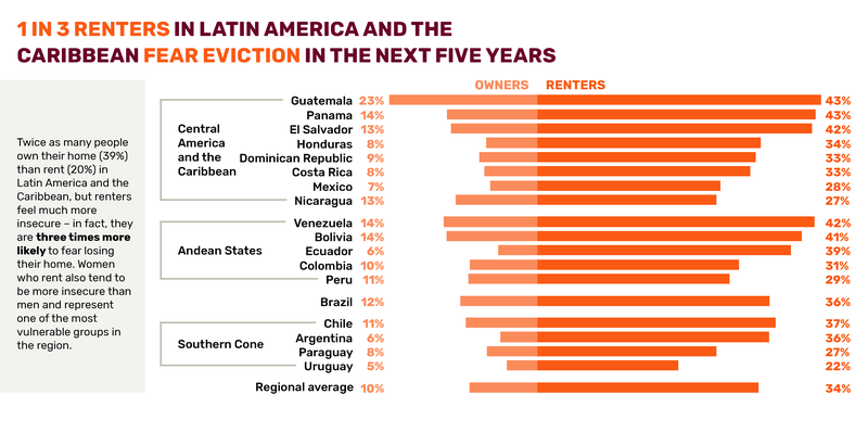 Prindex_LAC_Infographics_2020-Book5.png