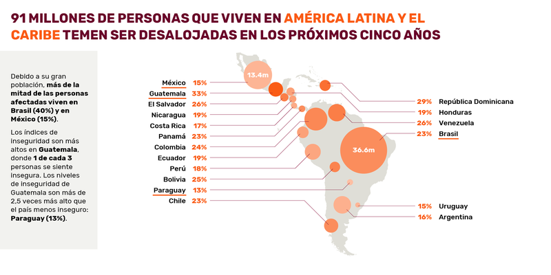 Prindex_LAC_Infographics_ESP_2020-Book2.png