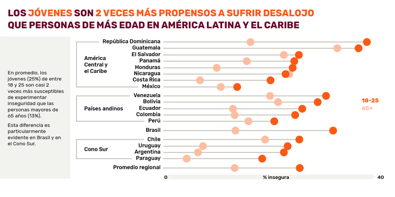 Prindex_LAC_Infographics_ESP_2020-Book4.png
