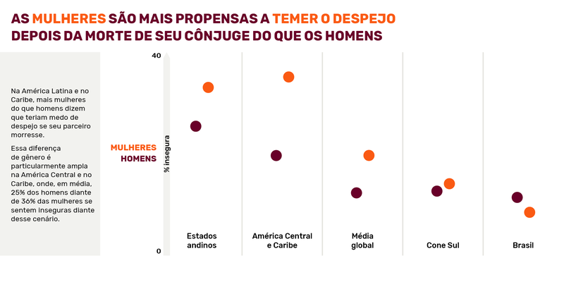 Prindex_LAC_Infographics_PT_2020-Book3.png