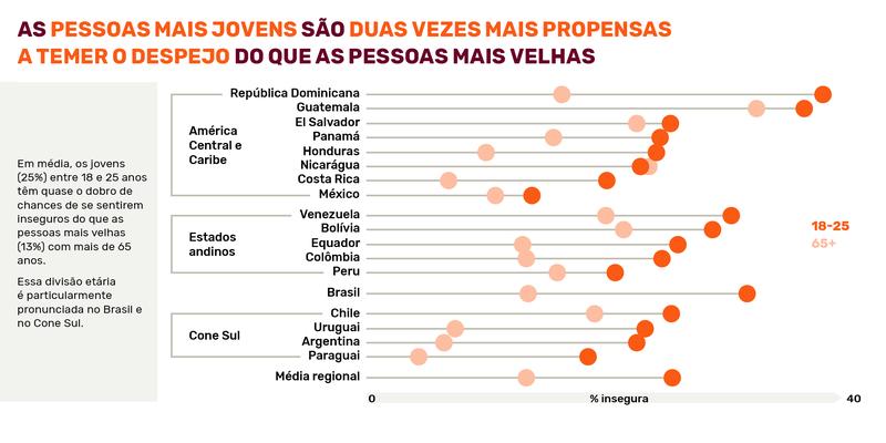 Prindex_LAC_Infographics_PT_2020-Book4.png