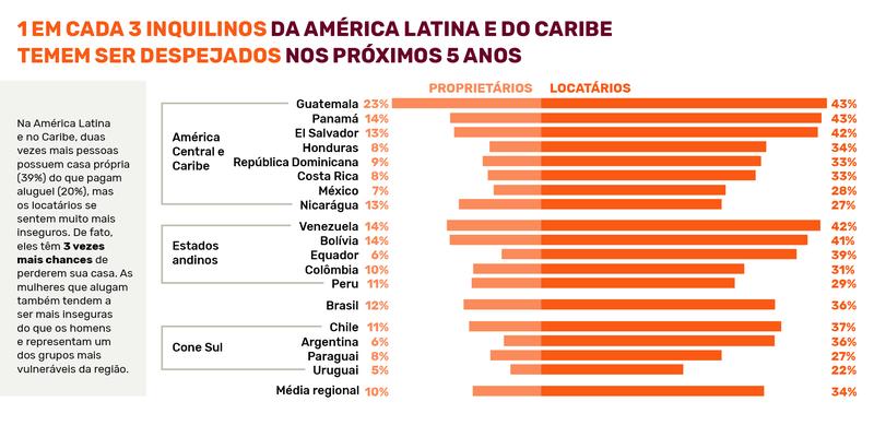 Prindex_LAC_Infographics_PT_2020-Book5.png