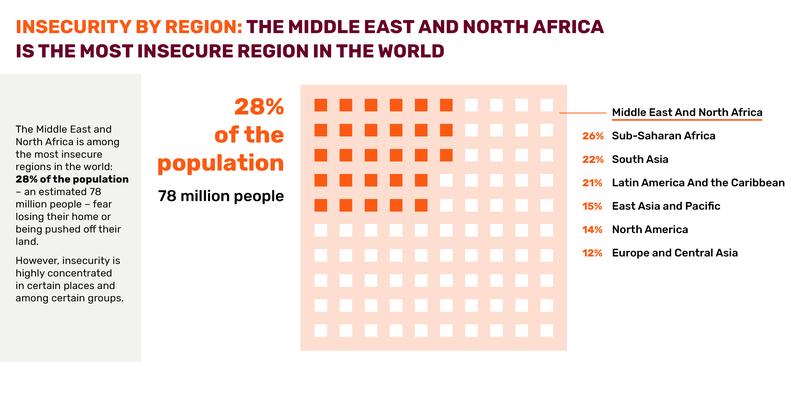 Prindex_MENA_Infographics_20202.png