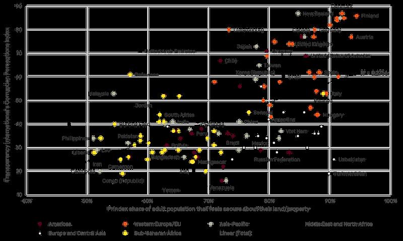 TI CPI correlation.png